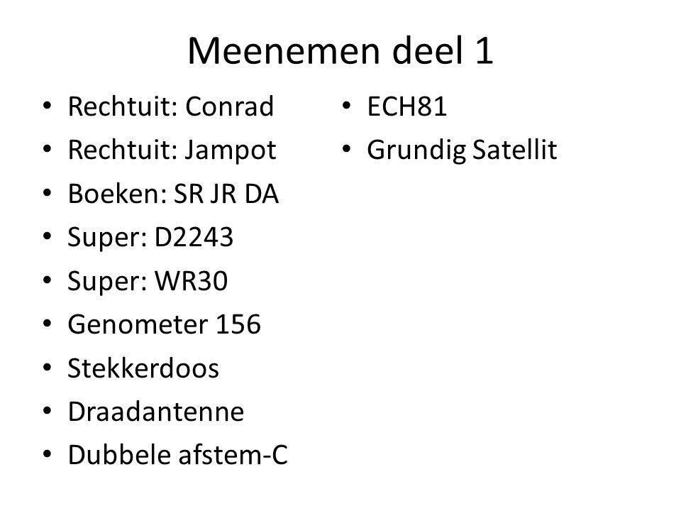 DVB Dongle Pakketje met ant, CD en AB: 8$ IC RT820T 24 – 1850 MHz Q-mixer naar IF: kanaalbreedte/2 Samplen: 10MHz * 8 bit Verwerking in PC: Scanner, DVB, spectrum