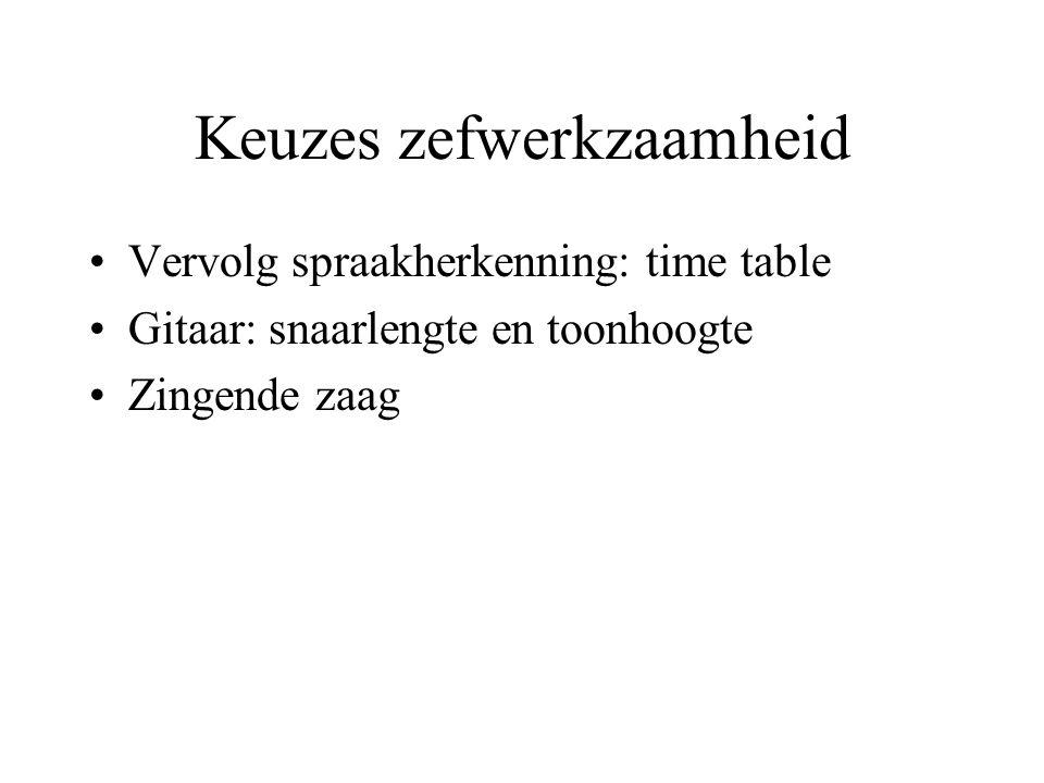 Keuzes zefwerkzaamheid Vervolg spraakherkenning: time table Gitaar: snaarlengte en toonhoogte Zingende zaag