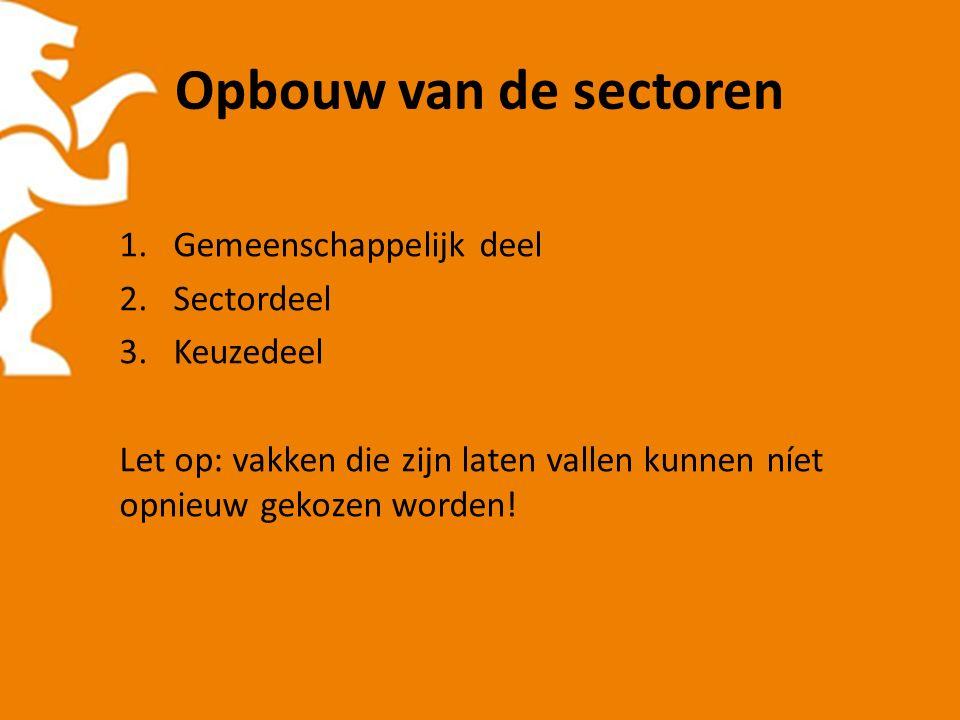 Opbouw van de sectoren 1.Gemeenschappelijk deel 2.Sectordeel 3.Keuzedeel Let op: vakken die zijn laten vallen kunnen níet opnieuw gekozen worden!