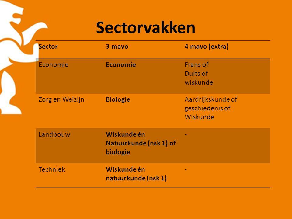 Sectorvakken Sector3 mavo4 mavo (extra) Economie Frans of Duits of wiskunde Zorg en WelzijnBiologieAardrijkskunde of geschiedenis of Wiskunde LandbouwWiskunde én Natuurkunde (nsk 1) of biologie - TechniekWiskunde én natuurkunde (nsk 1) -