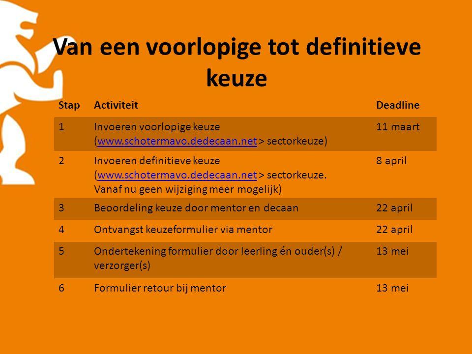 Van een voorlopige tot definitieve keuze StapActiviteitDeadline 1Invoeren voorlopige keuze (www.schotermavo.dedecaan.net > sectorkeuze)www.schotermavo.dedecaan.net 11 maart 2Invoeren definitieve keuze (www.schotermavo.dedecaan.net > sectorkeuze.www.schotermavo.dedecaan.net Vanaf nu geen wijziging meer mogelijk) 8 april 3Beoordeling keuze door mentor en decaan22 april 4Ontvangst keuzeformulier via mentor22 april 5Ondertekening formulier door leerling én ouder(s) / verzorger(s) 13 mei 6Formulier retour bij mentor13 mei