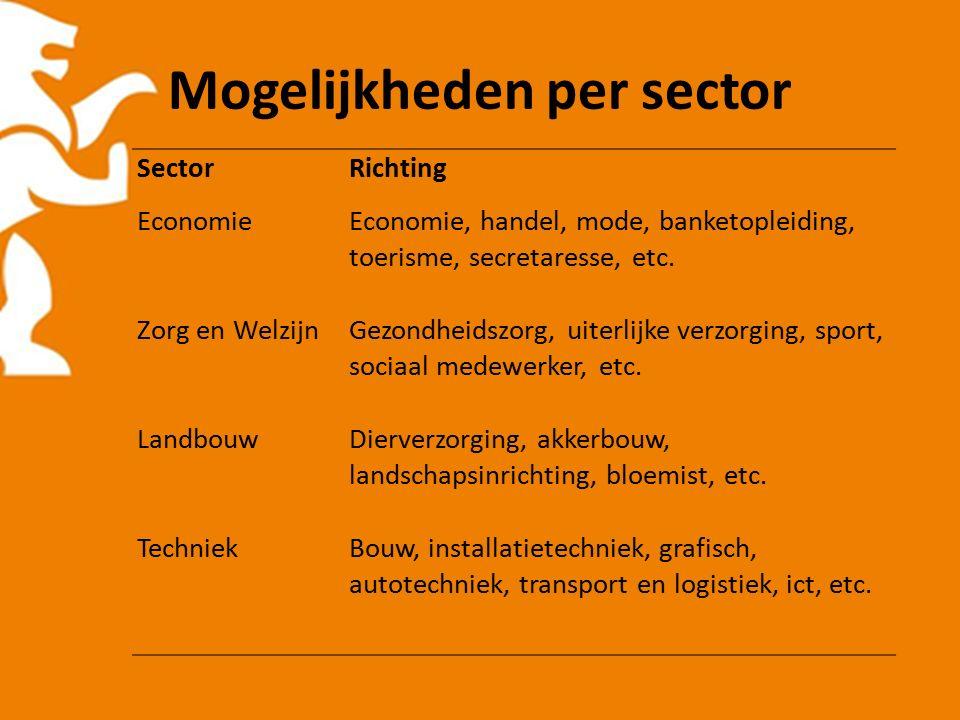 Mogelijkheden per sector SectorRichting EconomieEconomie, handel, mode, banketopleiding, toerisme, secretaresse, etc. Zorg en WelzijnGezondheidszorg,