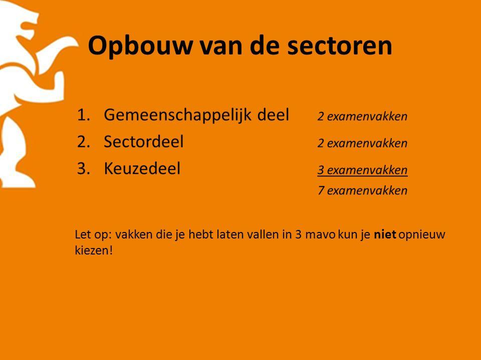 Gemeenschappelijk deel Nederlands Engels Lichamelijke Opvoeding Mentorles Sectorwerkstuk