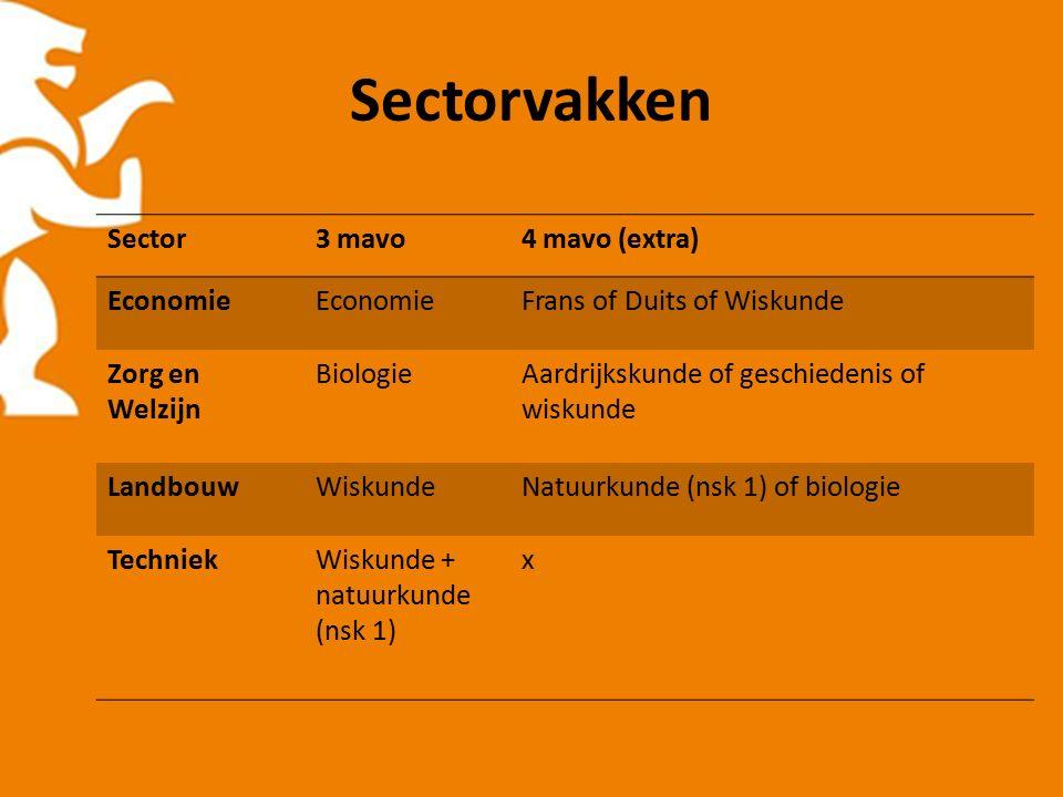 Sectorvakken Sector3 mavo4 mavo (extra) Economie Frans of Duits of Wiskunde Zorg en Welzijn BiologieAardrijkskunde of geschiedenis of wiskunde LandbouwWiskundeNatuurkunde (nsk 1) of biologie TechniekWiskunde + natuurkunde (nsk 1) x