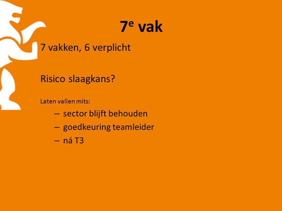 7 e vak 7 vakken, 6 verplicht Risico slaagkans? Laten vallen mits: – sector blijft behouden – goedkeuring teamleider – ná T3