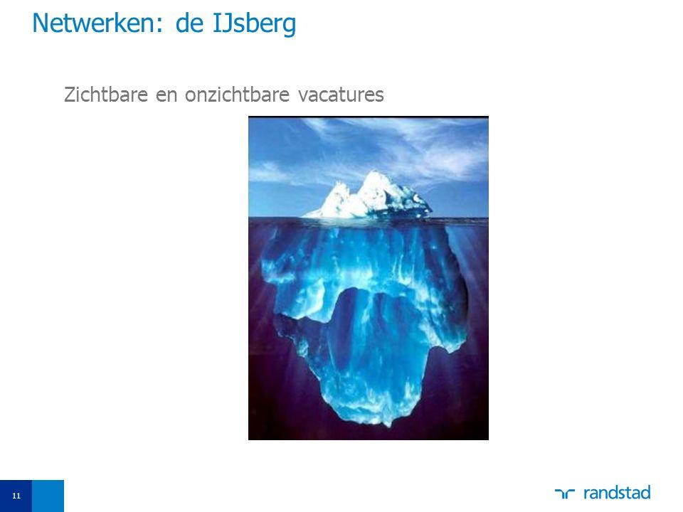 Netwerken: de IJsberg Zichtbare en onzichtbare vacatures 11