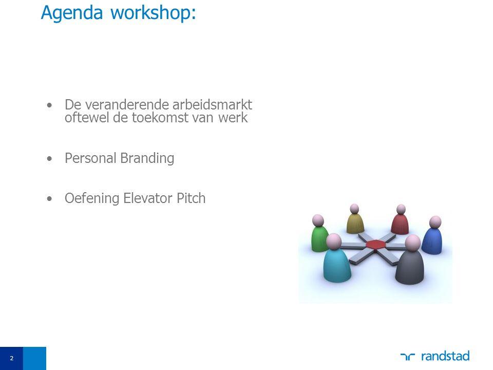 Agenda workshop: De veranderende arbeidsmarkt oftewel de toekomst van werk Personal Branding Oefening Elevator Pitch 2