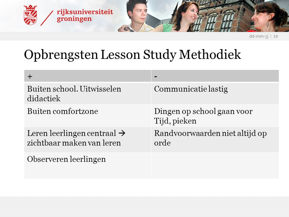 Opbrengsten Lesson Study Methodiek dd-mm-jj | 19 +- Buiten school.
