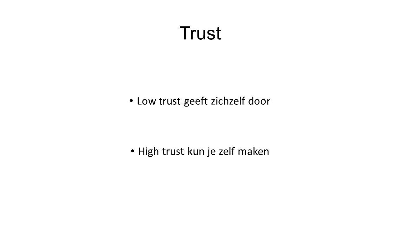 Trust Low trust geeft zichzelf door High trust kun je zelf maken