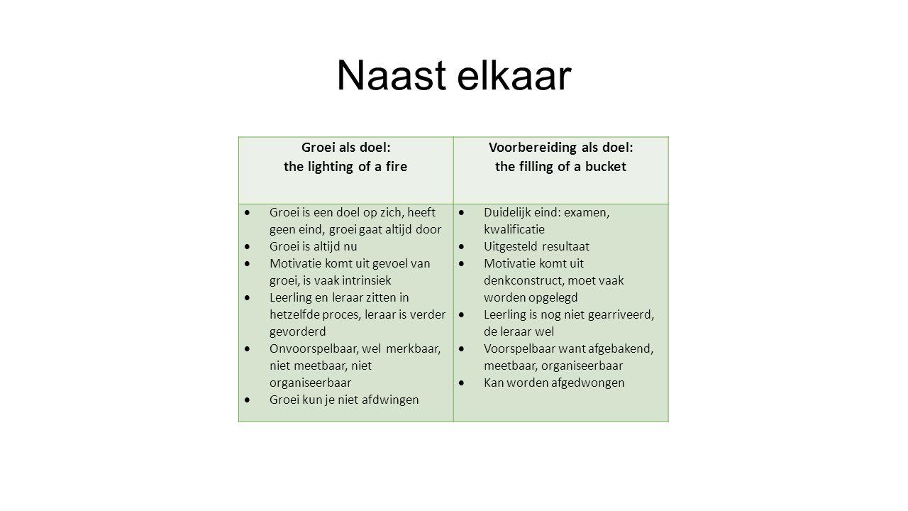 Voor meer: www.schoolwaardenkompas.nl www.tamirherzberg.nl