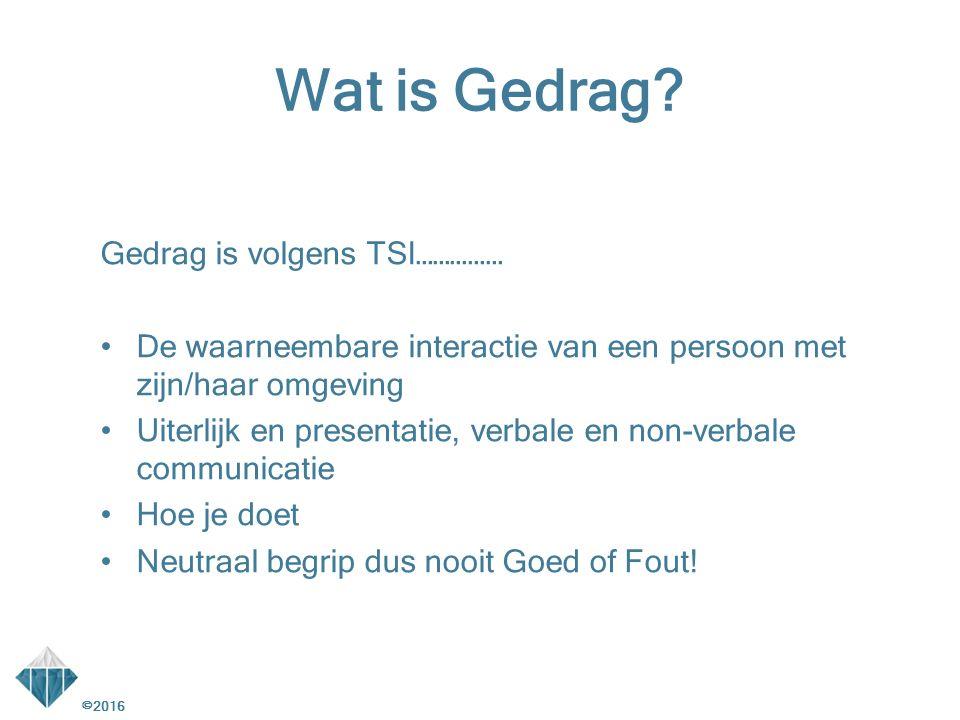 Gedrag is volgens TSI…………… De waarneembare interactie van een persoon met zijn/haar omgeving Uiterlijk en presentatie, verbale en non-verbale communic