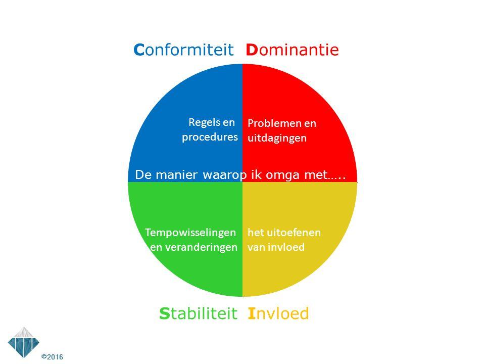 Regels en procedures Problemen en uitdagingen Tempowisselingen en veranderingen het uitoefenen van invloed ConformiteitDominantie StabiliteitInvloed D