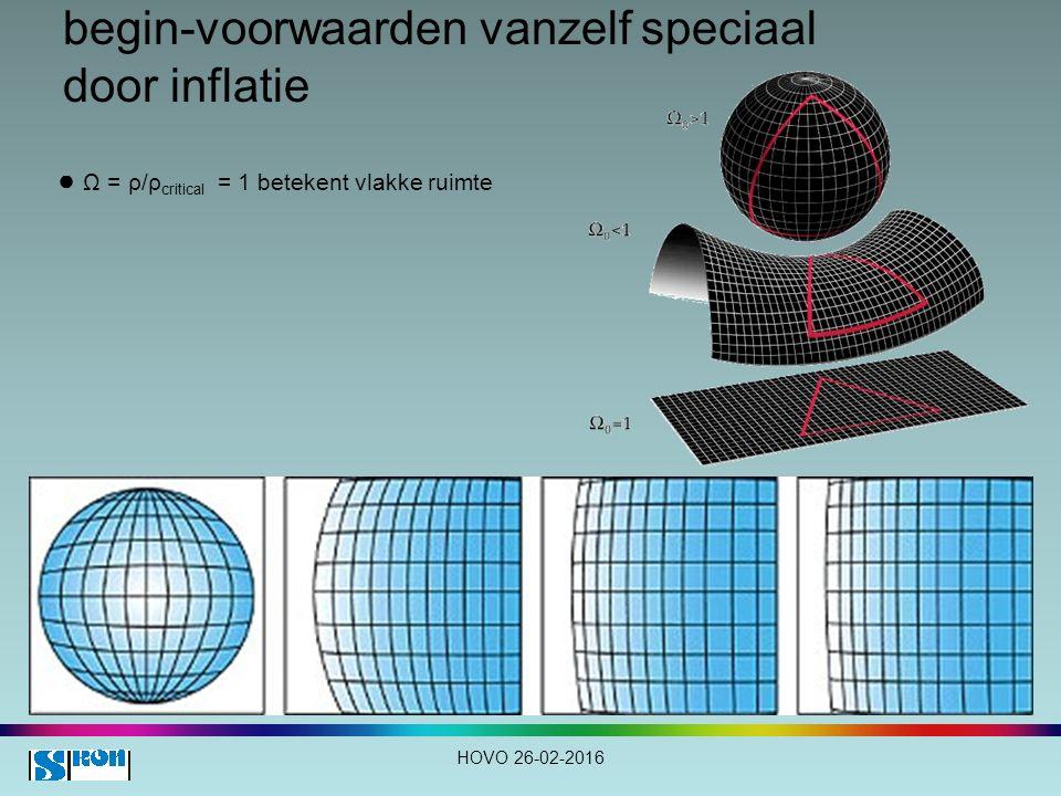 begin-voorwaarden vanzelf speciaal door inflatie HOVO 26-02-2016 ● Ω = ρ/ρ critical = 1 betekent vlakke ruimte