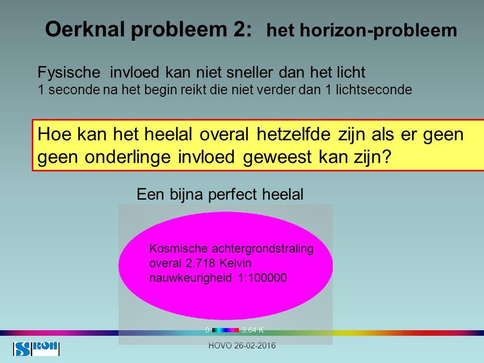 Oerknal probleem 2: het horizon-probleem Fysische invloed kan niet sneller dan het licht 1 seconde na het begin reikt die niet verder dan 1 lichtseconde Hoe kan het heelal overal hetzelfde zijn als er geen geen onderlinge invloed geweest kan zijn.
