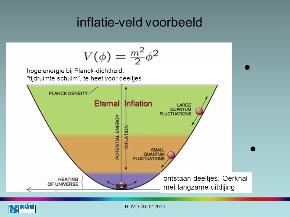 inflatie-veld voorbeeld ● ● HOVO 26-02-2016 hoge energie bij Planck-dichtheid: tijdruimte schuim , te heet voor deeltjes ontstaan deeltjes; Oerknal met langzame uitdijing