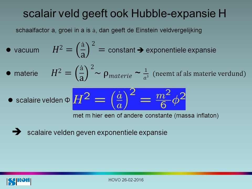 scalair veld geeft ook Hubble-expansie H ● scalaire velden Φ HOVO 26-02-2016 schaalfactor a, groei in a is, dan geeft de Einstein veldvergelijking met m hier een of andere constante (massa inflaton)  scalaire velden geven exponentiele expansie