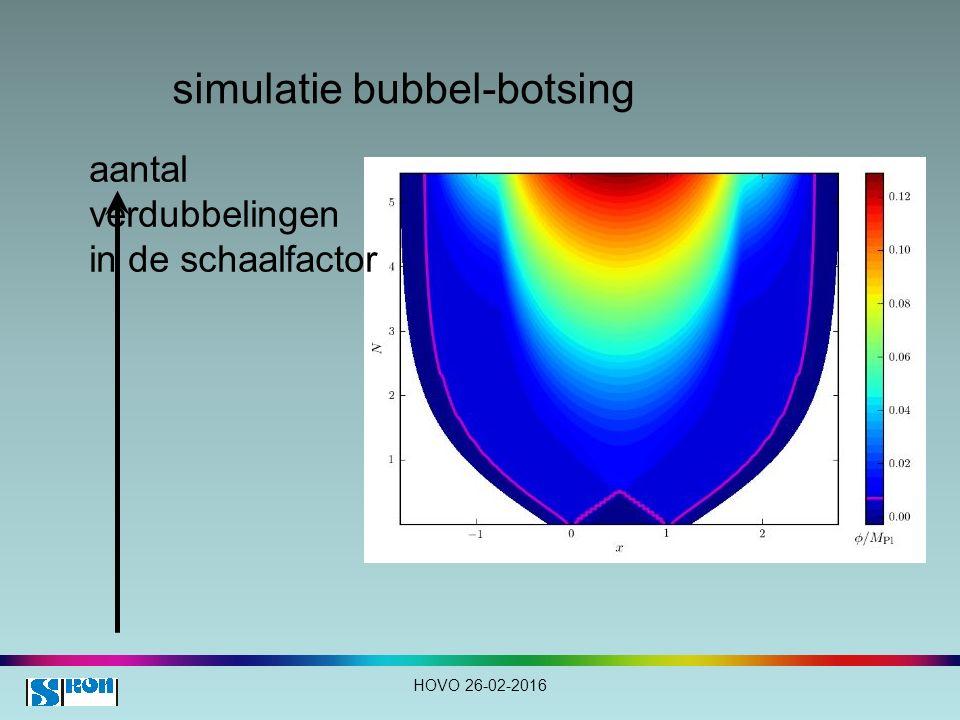 simulatie bubbel-botsing HOVO 26-02-2016 aantal verdubbelingen in de schaalfactor