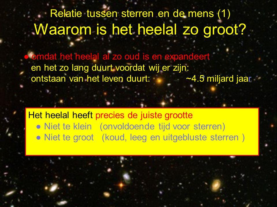 Relatie tussen sterren en de mens (1) Waarom is het heelal zo groot.