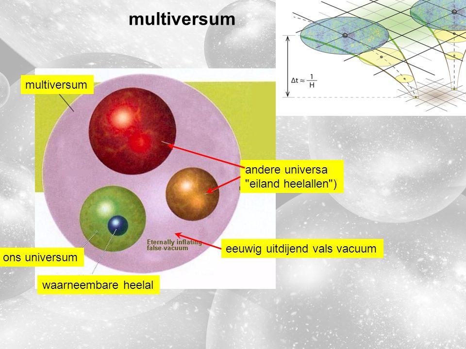multiversum eeuwig uitdijend vals vacuum andere universa eiland heelallen ) multiversum ons universum waarneembare heelal
