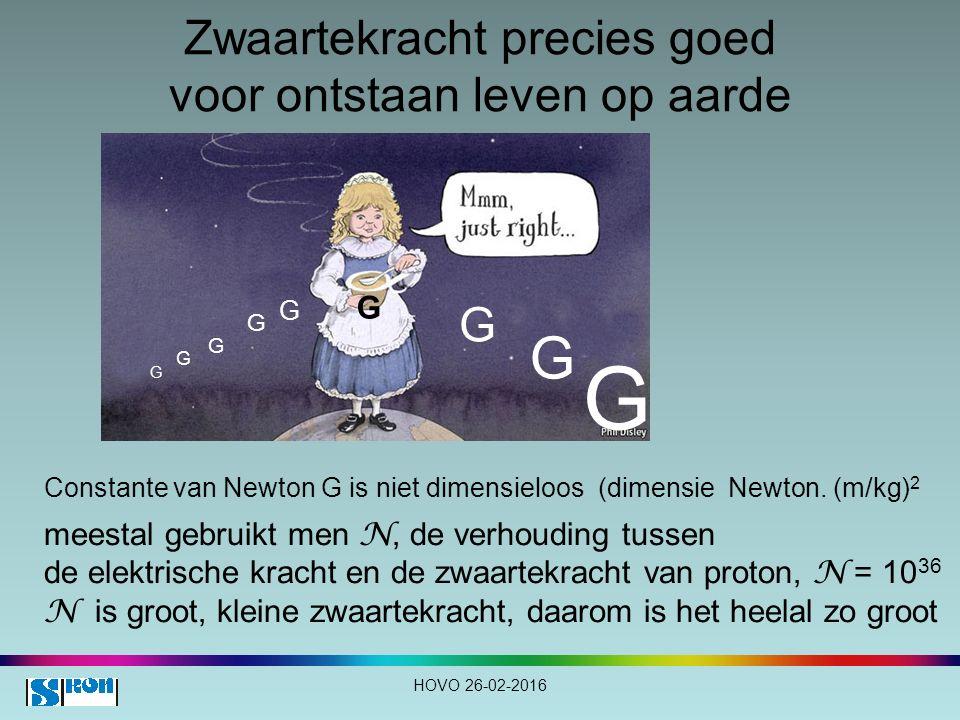 Zwaartekracht precies goed voor ontstaan leven op aarde HOVO 26-02-2016 G G G G G G G G G Constante van Newton G is niet dimensieloos (dimensie Newton.