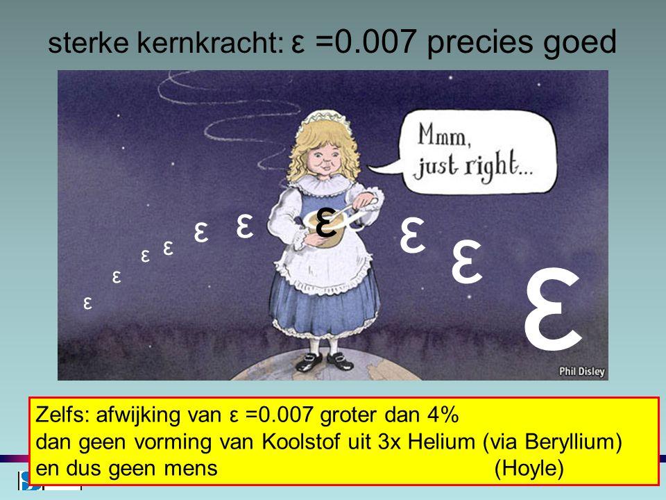 sterke kernkracht: ε =0.007 precies goed HOVO 26-02-2016 Zelfs: afwijking van ε =0.007 groter dan 4% dan geen vorming van Koolstof uit 3x Helium (via Beryllium) en dus geen mens (Hoyle) ε ε ε ε ε ε ε ε ε ε