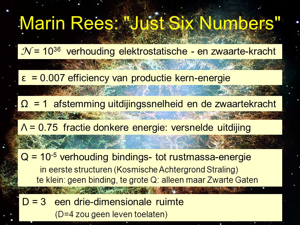 Marin Rees: Just Six Numbers HOVO 26-02-2016 N = 10 36 verhouding elektrostatische - en zwaarte-kracht ε = 0.007 efficiency van productie kern-energie Ω = 1 afstemming uitdijingssnelheid en de zwaartekracht Λ = 0.75 fractie donkere energie: versnelde uitdijing Q = 10 -5 verhouding bindings- tot rustmassa-energie in eerste structuren (Kosmische Achtergrond Straling) te klein: geen binding, te grote Q: alleen maar Zwarte Gaten D = 3 een drie-dimensionale ruimte (D=4 zou geen leven toelaten)