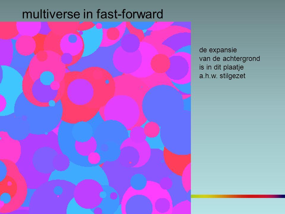Multiverse, hoe waar te nemen? HOVO 26-02-2016 y x