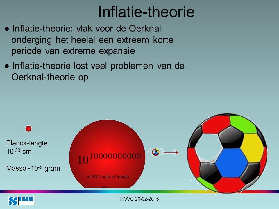 Inflatie-theorie ● Inflatie-theorie lost veel problemen van de Oerknal-theorie op HOVO 26-02-2016 ● Inflatie-theorie: vlak voor de Oerknal onderging het heelal een extreem korte periode van extreme expansie Planck-lengte 10 -33 cm Massa~10 -5 gram