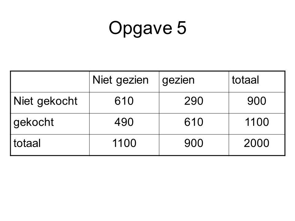 Opgave 5 Niet geziengezientotaal Niet gekocht610290900 gekocht4906101100 totaal11009002000