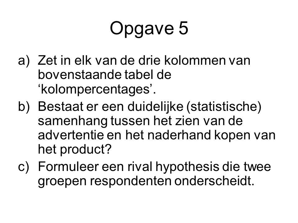 Opgave 5 a)Zet in elk van de drie kolommen van bovenstaande tabel de 'kolompercentages'. b)Bestaat er een duidelijke (statistische) samenhang tussen h