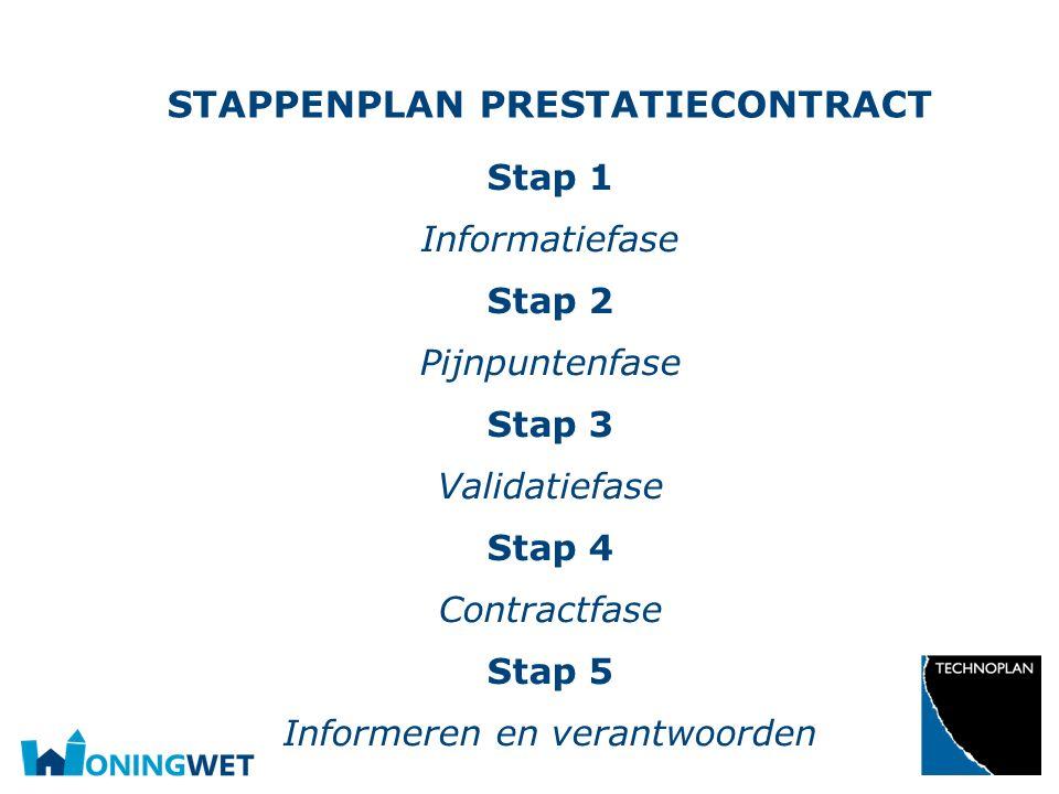 Opsomming Gebruik de knoppen op het Start-lint in de sectie 'Alinea'. STAPPENPLAN PRESTATIECONTRACT Stap 1 Informatiefase Stap 2 Pijnpuntenfase Stap 3