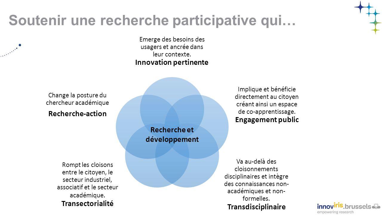 Soutenir une recherche participative qui… Emerge des besoins des usagers et ancrée dans leur contexte.