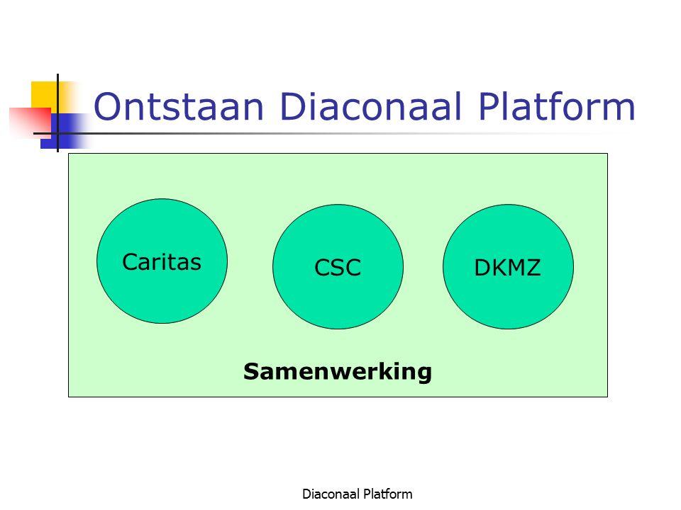 Diaconaal Platform Ontstaan, samenwerking Meerdere gemeenschappelijke belangen: CMD(thuiszorg + maatsch.