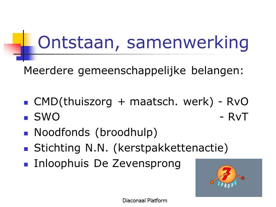 Diaconaal Platform Ontstaan, samenwerking Meerdere gemeenschappelijke belangen: CMD(thuiszorg + maatsch. werk) - RvO SWO - RvT Noodfonds (broodhulp) S