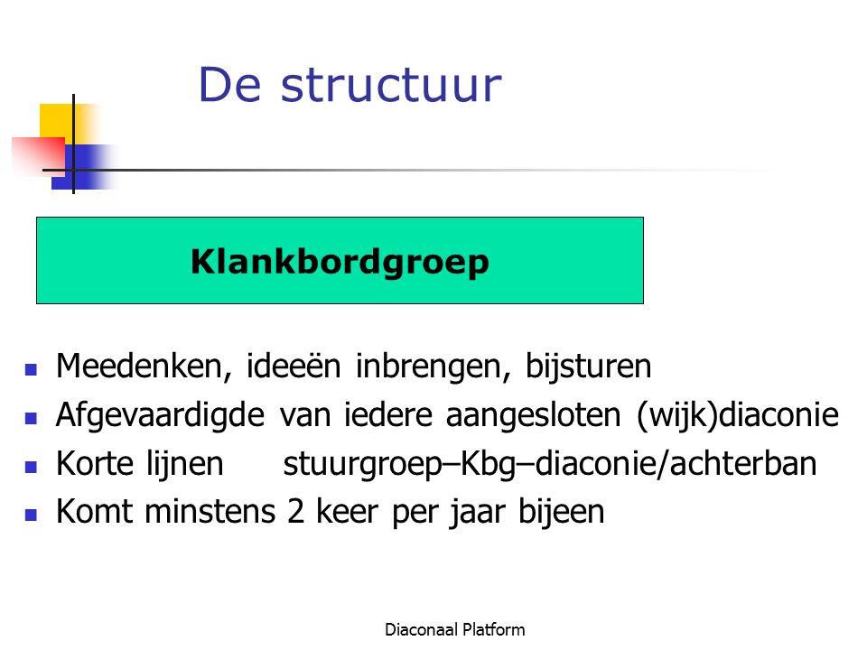 Diaconaal Platform De structuur Meedenken, ideeën inbrengen, bijsturen Afgevaardigde van iedere aangesloten (wijk)diaconie Korte lijnenstuurgroep–Kbg–
