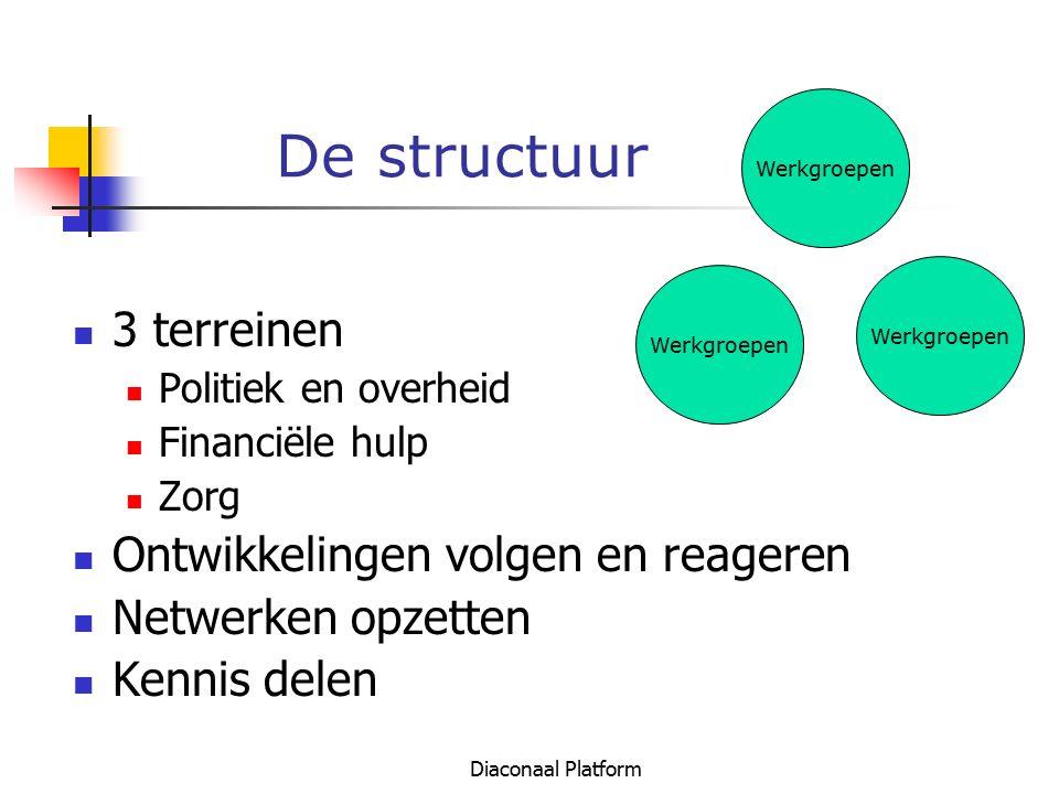 Diaconaal Platform De structuur 3 terreinen Politiek en overheid Financiële hulp Zorg Ontwikkelingen volgen en reageren Netwerken opzetten Kennis dele