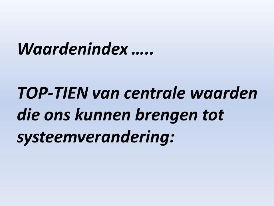 Waardenindex ….. TOP-TIEN van centrale waarden die ons kunnen brengen tot systeemverandering: