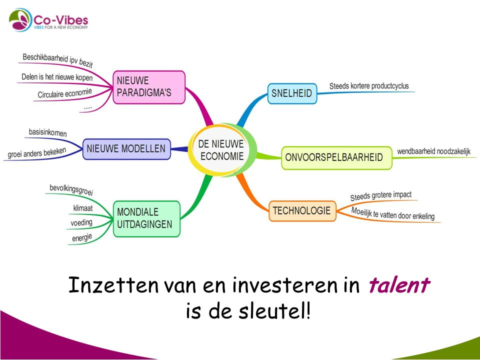Inzetten van en investeren in talent is de sleutel!