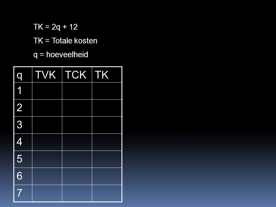 TK = 2q + 12 TK = Totale kosten q = hoeveelheid qTVKTCKTK 12 24 36 48 510 612 714