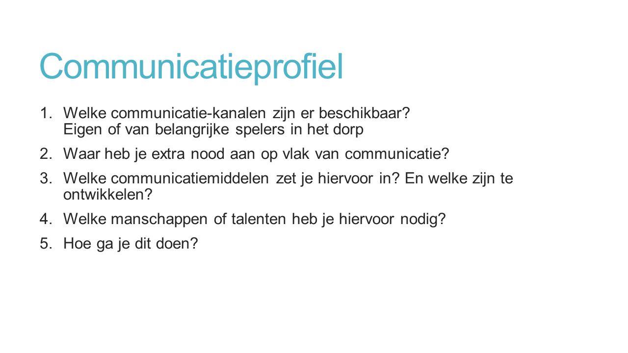 Communicatieprofiel 1.Welke communicatie-kanalen zijn er beschikbaar.