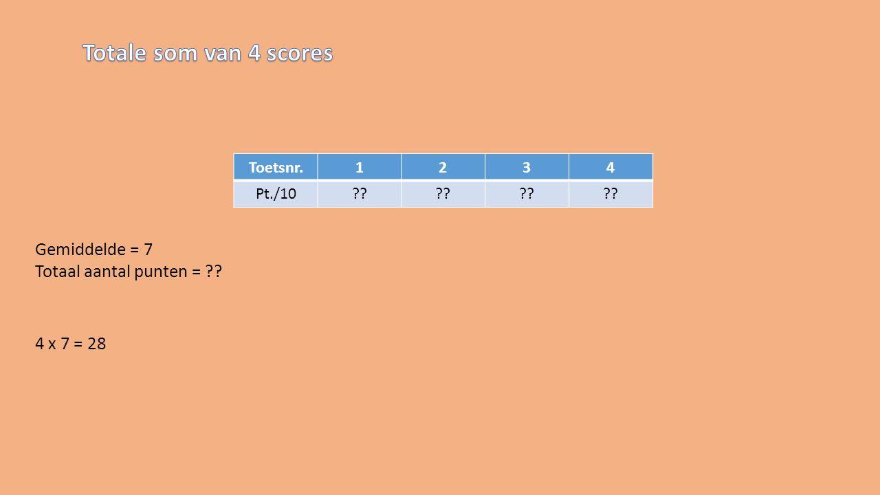 Toetsnr.1234 Pt./10 Gemiddelde = 7 Totaal aantal punten = 4 x 7 = 28