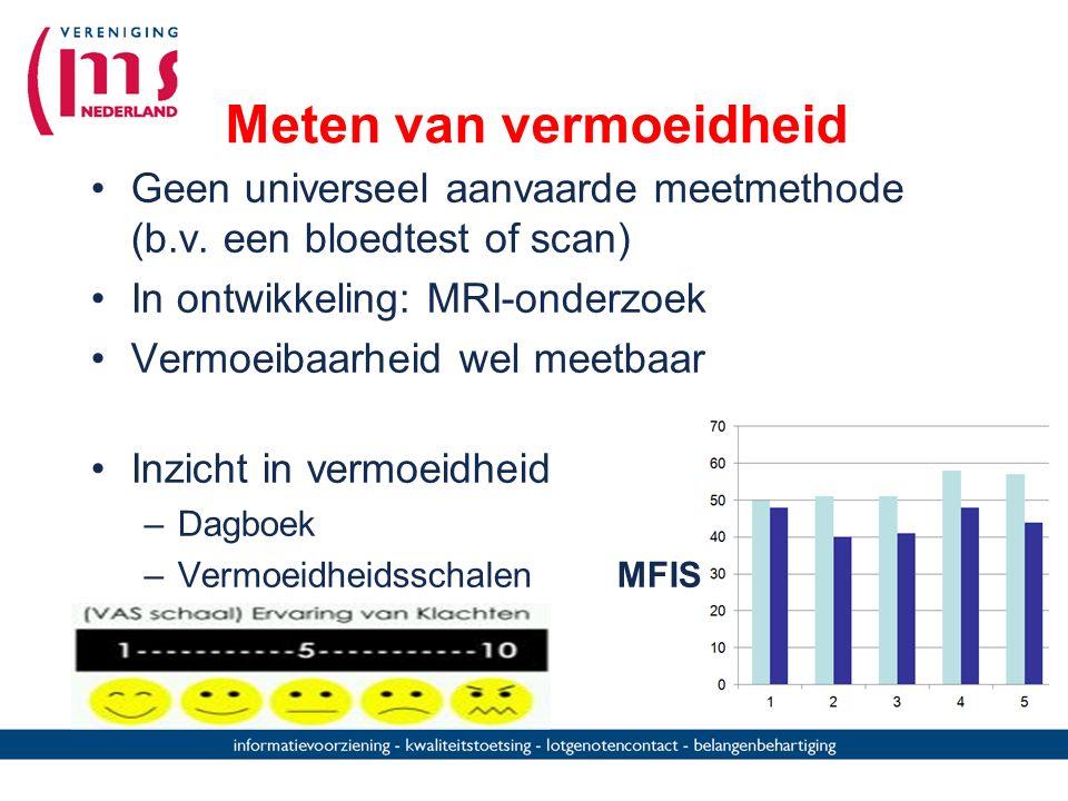 Meten van vermoeidheid Geen universeel aanvaarde meetmethode (b.v. een bloedtest of scan) In ontwikkeling: MRI-onderzoek Vermoeibaarheid wel meetbaar