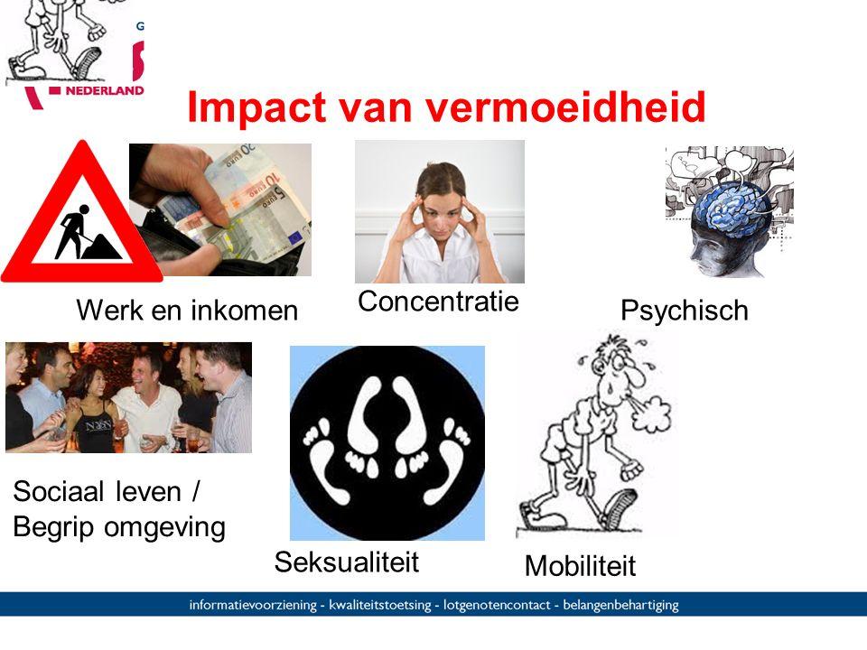 Impact van vermoeidheid Werk en inkomen Concentratie Psychisch Sociaal leven / Begrip omgeving Seksualiteit Mobiliteit