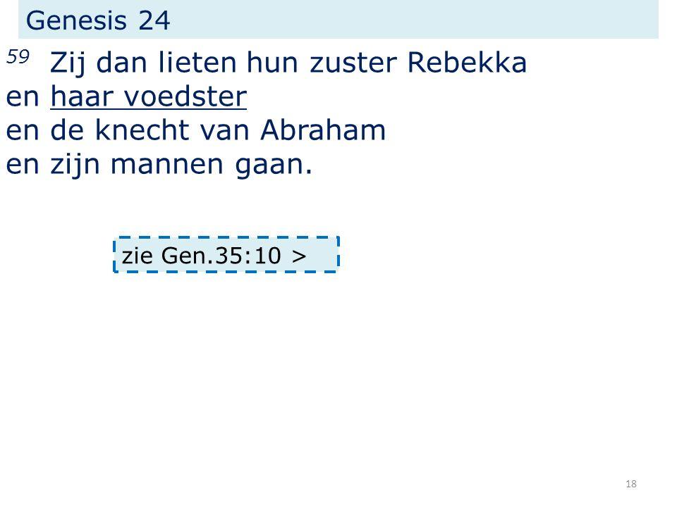 Genesis 24 59 Zij dan lieten hun zuster Rebekka en haar voedster en de knecht van Abraham en zijn mannen gaan.