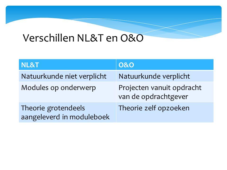 Verschillen NL&T en O&O NL&TO&O Natuurkunde niet verplichtNatuurkunde verplicht Modules op onderwerpProjecten vanuit opdracht van de opdrachtgever Theorie grotendeels aangeleverd in moduleboek Theorie zelf opzoeken