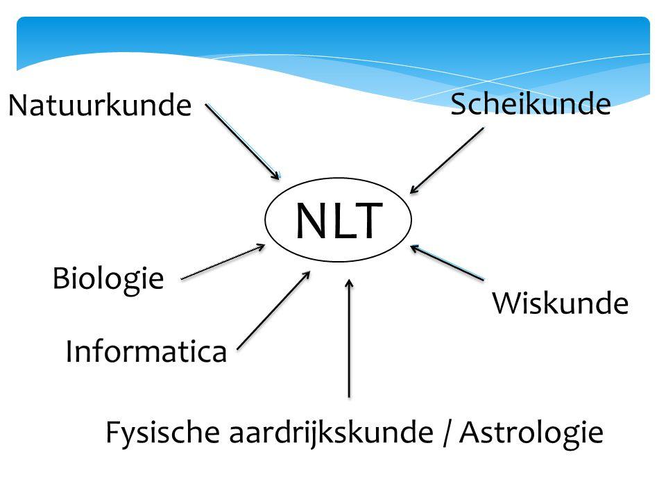 NLT Natuurkunde Scheikunde Biologie Wiskunde Fysische aardrijkskunde / Astrologie