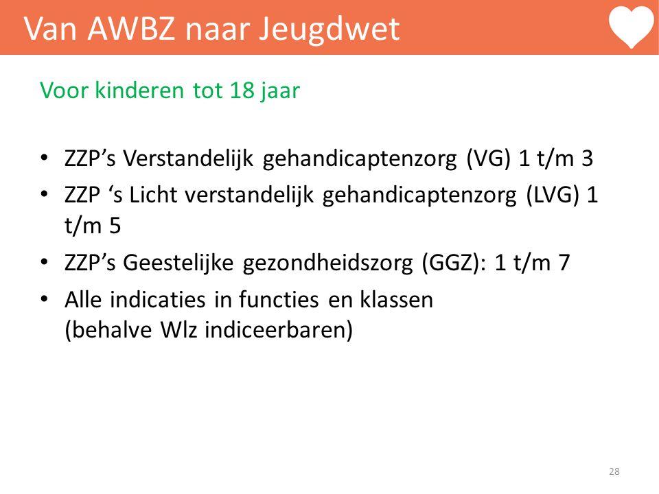 Van AWBZ naar Jeugdwet Voor kinderen tot 18 jaar ZZP's Verstandelijk gehandicaptenzorg (VG) 1 t/m 3 ZZP 's Licht verstandelijk gehandicaptenzorg (LVG) 1 t/m 5 ZZP's Geestelijke gezondheidszorg (GGZ): 1 t/m 7 Alle indicaties in functies en klassen (behalve Wlz indiceerbaren) 28