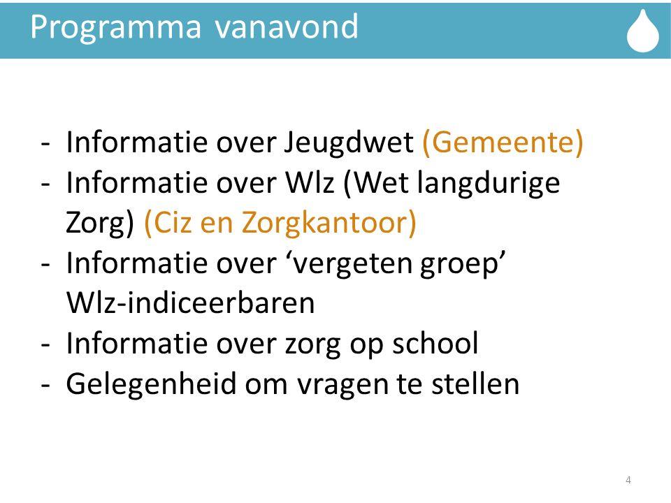 Programma vanavond -Informatie over Jeugdwet (Gemeente) -Informatie over Wlz (Wet langdurige Zorg) (Ciz en Zorgkantoor) -Informatie over 'vergeten gro
