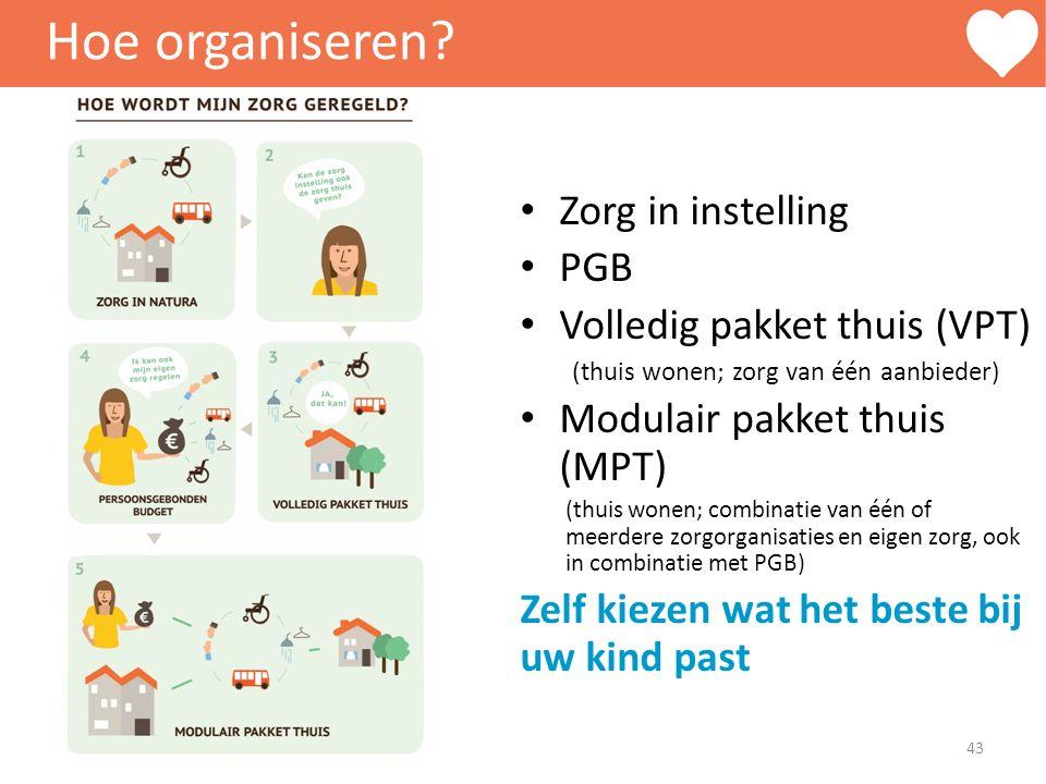 Hoe organiseren? 43 Zorg in instelling PGB Volledig pakket thuis (VPT) (thuis wonen; zorg van één aanbieder) Modulair pakket thuis (MPT) (thuis wonen;
