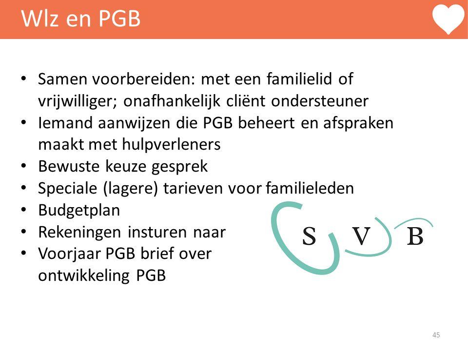 Wlz en PGB 45 Samen voorbereiden: met een familielid of vrijwilliger; onafhankelijk cliënt ondersteuner Iemand aanwijzen die PGB beheert en afspraken